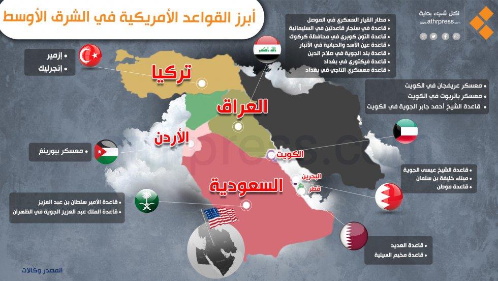 أبرز-القواعد-الأمريكية-في-الشرق-الأوسط.jpg11.jpg