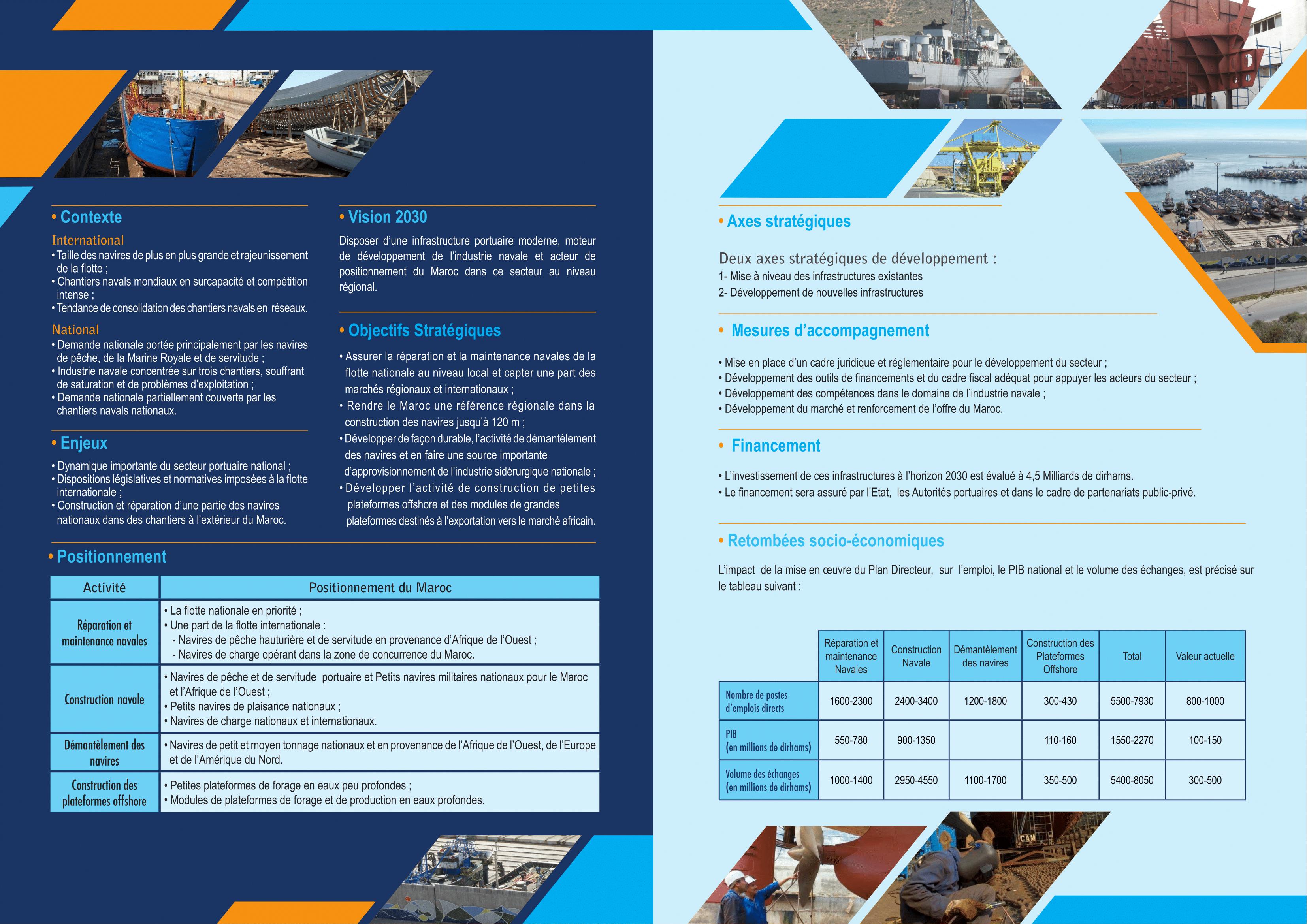 الصناعة العسكرية بالمغرب Moroccan Defense Industry (2).png
