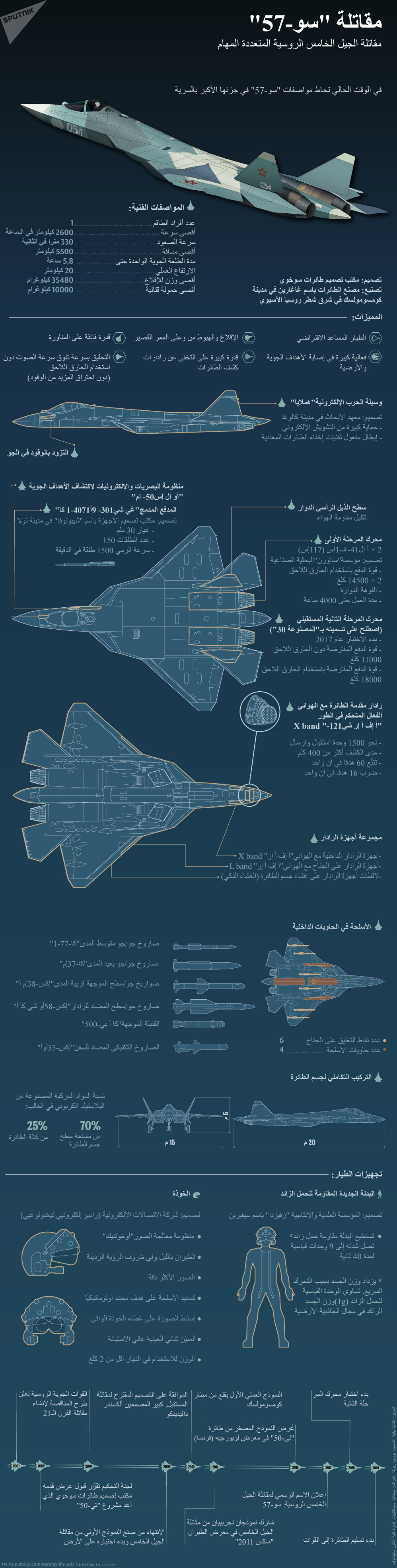 الطائرة الشبحية الروسية سوخوي سو-57.png