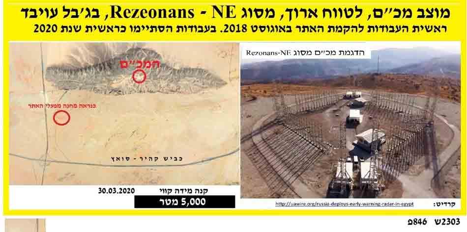 موقع-إسرائيلي-يكشف-مكان-محطتي-رادار-Rezonans-NE-حديثتين-في-مصر..jpg