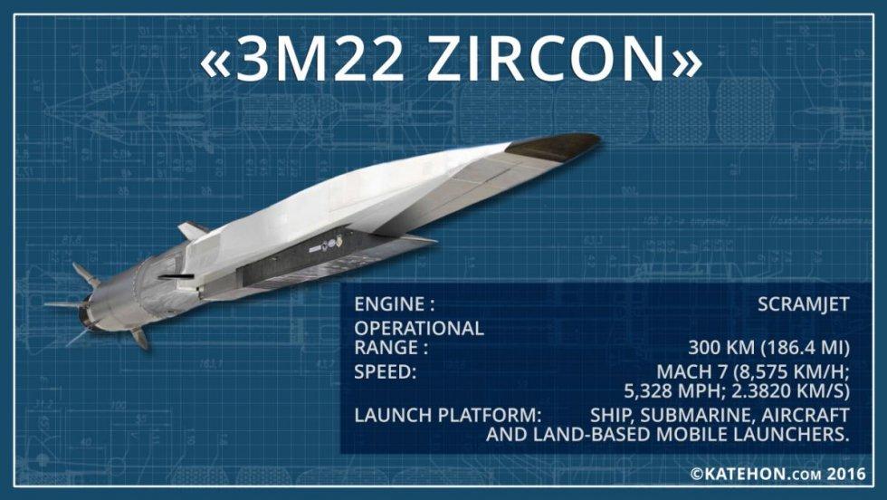 3m22_zircon_0.jpg