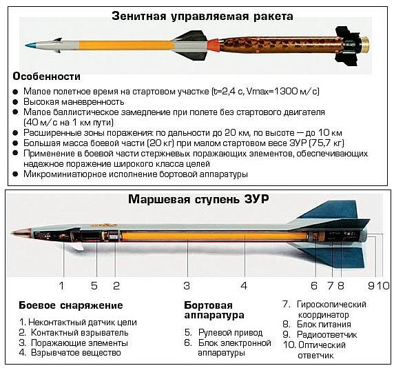 57e6-missile-cutaway-1s.jpg