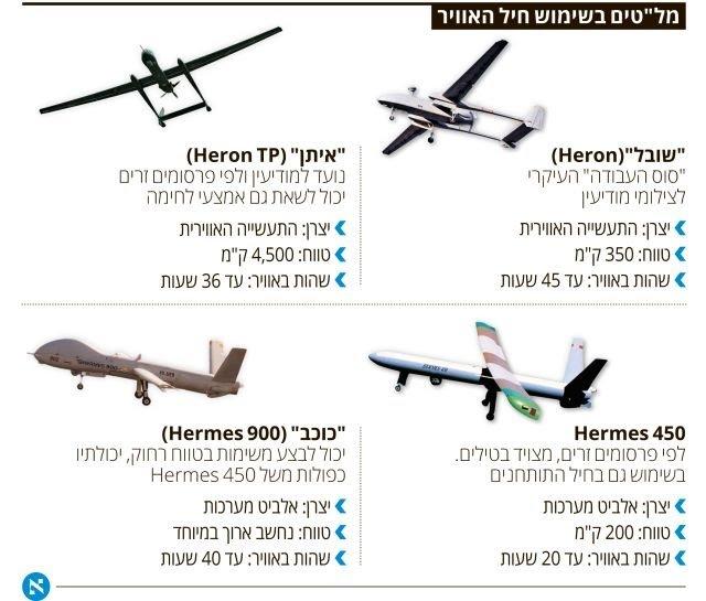59195-طائرات-اسرائيلية-بدون-طيار.jpg
