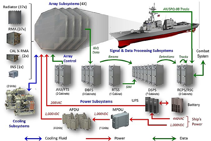 675px-AMDR-System-Overview-1.jpg