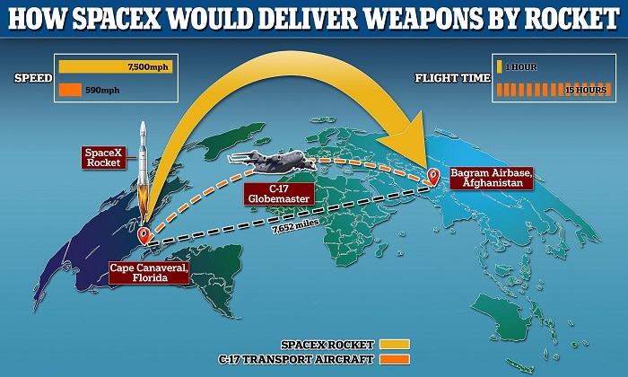 79-204055-musks-spacex-partners-us-military-2.jpeg.jpg