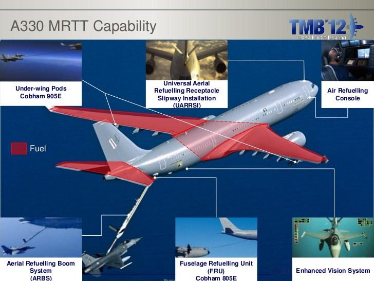 a330-mrtt-update-2012-2-728.jpg