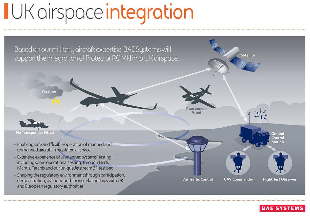 airspace_bae_1021.jpg