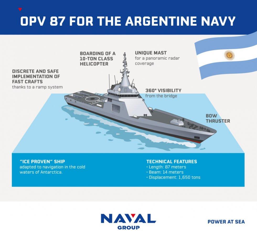 argentine-offshore-patrol-vessel-87-2.jpg