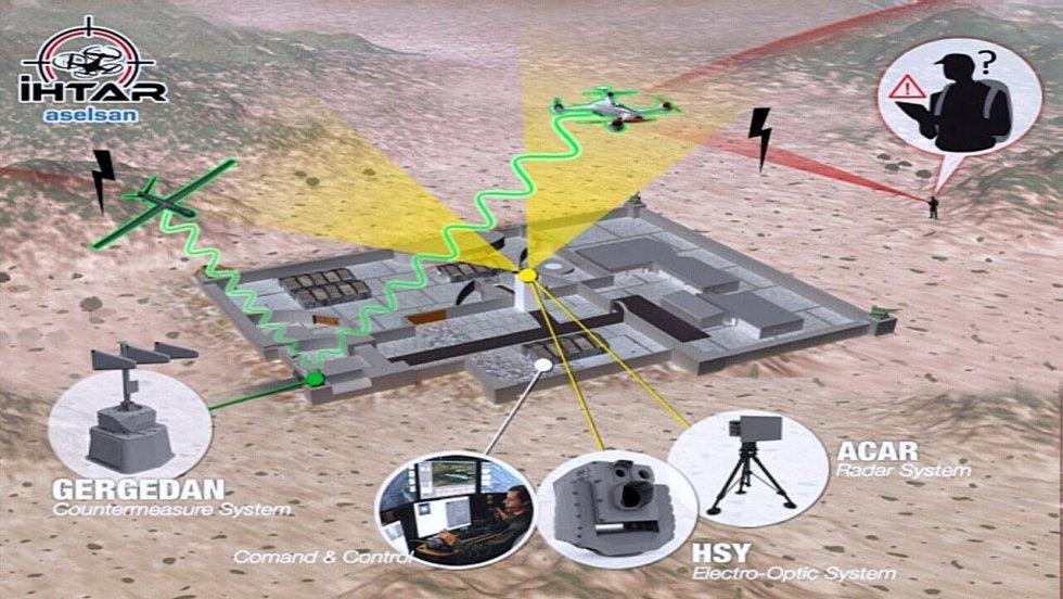 Aselsan-İhtar-anti-dron.jpg