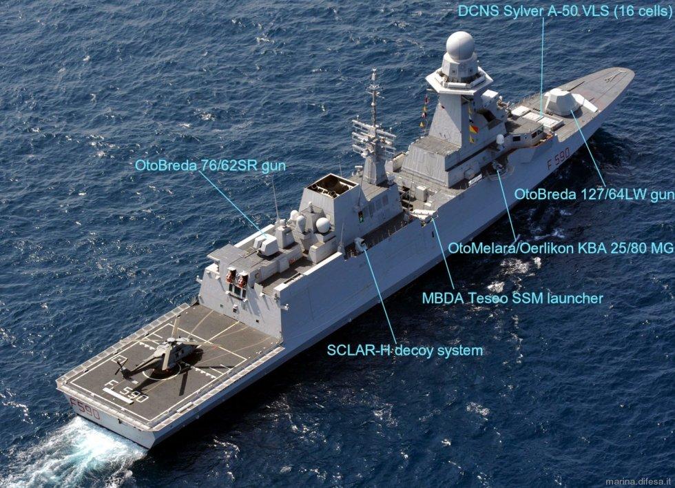 Bergamini-class-armament-02.jpg