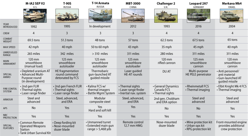 bmt-tank-comparative.png