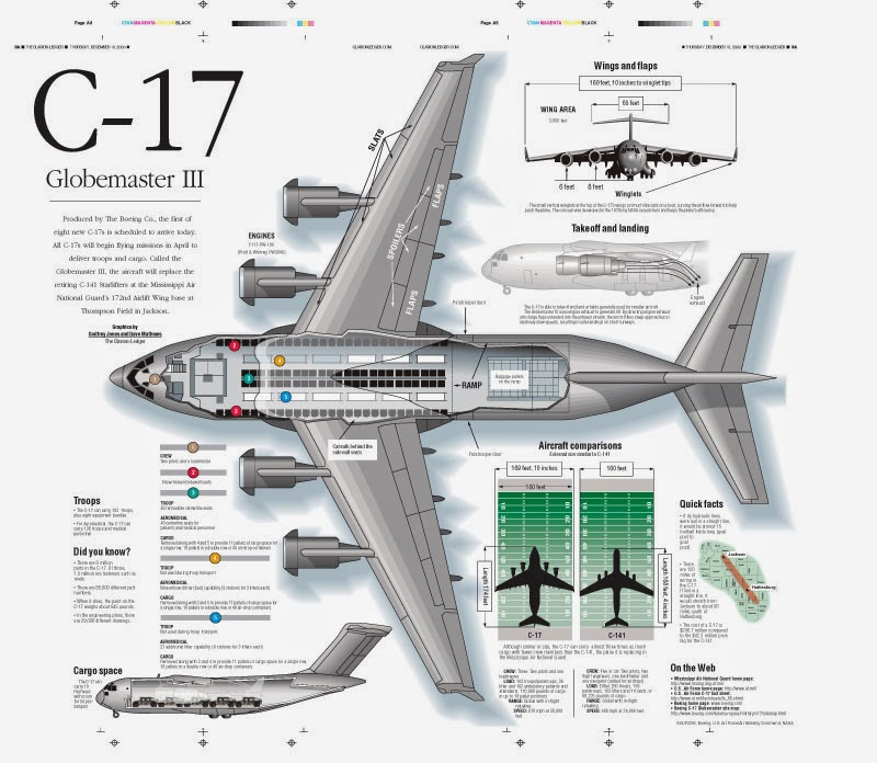 c-17-globemaster.jpg