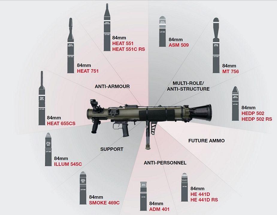Carl-Gustaf_M4_CGM4_multi-role_anti-tank_rocket_weapon_system_SAAB_ammunition_details_925_002.jpg