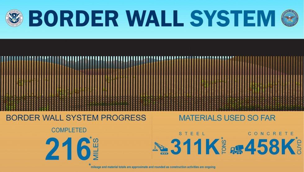 CBP-Infographic-061920.jpg