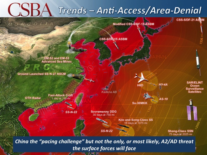 Chinese-Anti-Access-Area-Denial-CSBA-Clark-Slide05.jpg