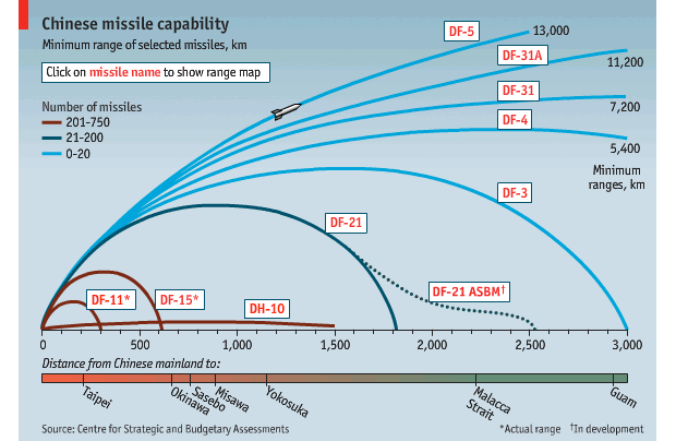 chinese-missle-capability.png