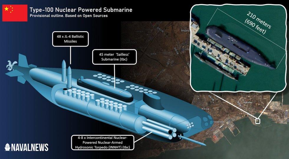 Chinese-Submarine-20210401.jpg