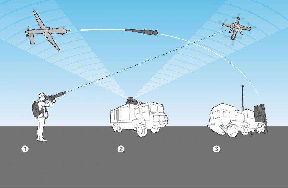 counter-drone-technology.jpg