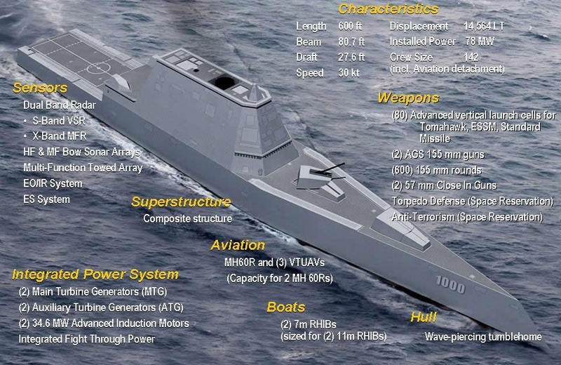 ddg_1000_zumwalt_destroyer_us_navy_22.jpg