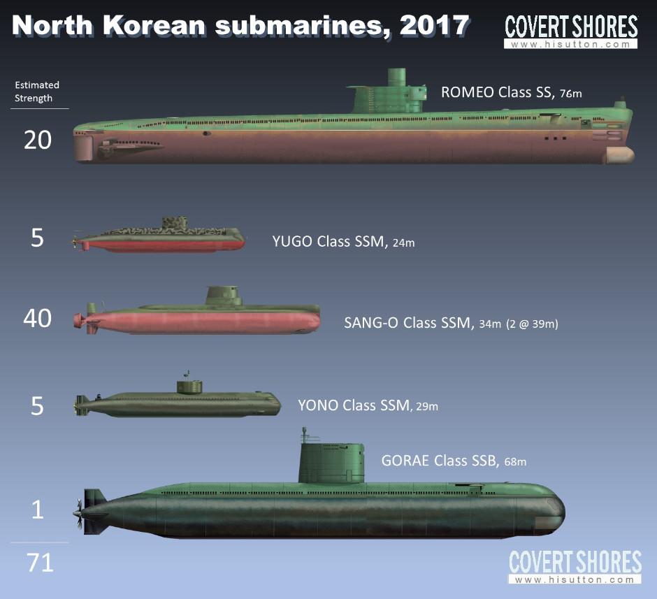 DPRK_Subs940.jpg