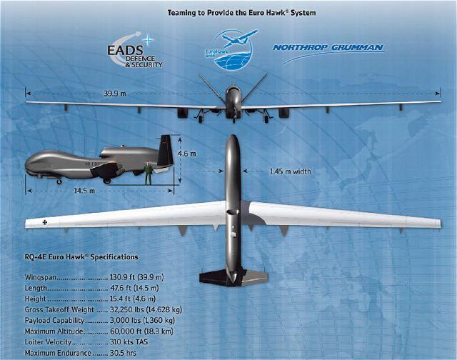 Euro_Hawk_UAS_Unmanned_Aerial_System_HALE_high-altitude_long_endurance_Germany_German_ line_dr...jpg