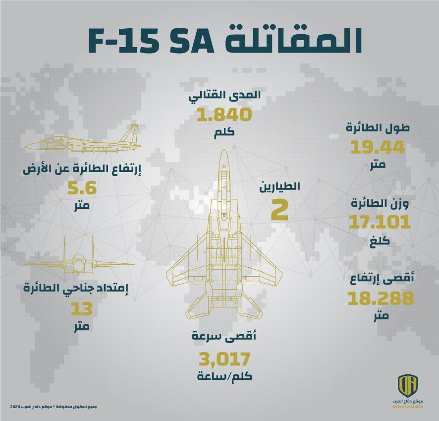 F-15-SA-infographic.jpg