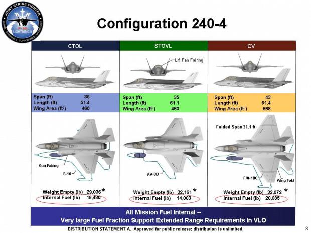f-35_a_b_c_config-e1537033681800.png