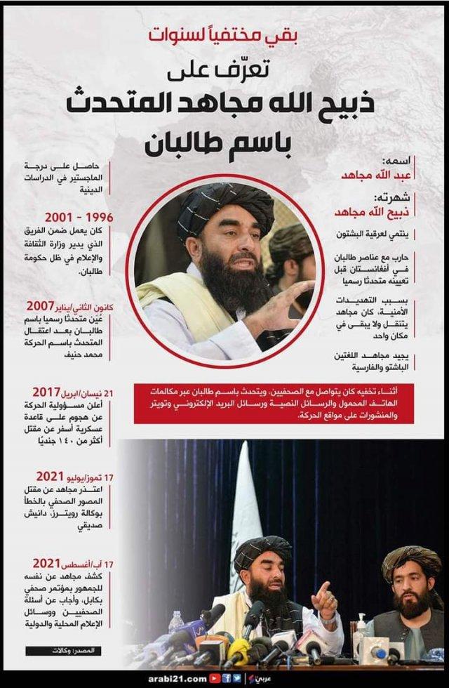 التطورات في أفغانستان   - صفحة 16 Fb_img_1629419794912-jpg