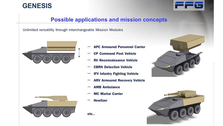 FFG-Genesis-Elektro-Panzer-bigMobileWide-d7a0449-1728677.jpg