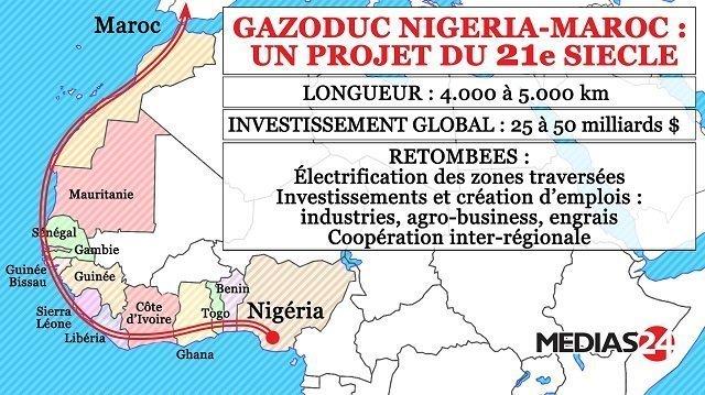 Gazoduc Maroc Nigéria.jpg
