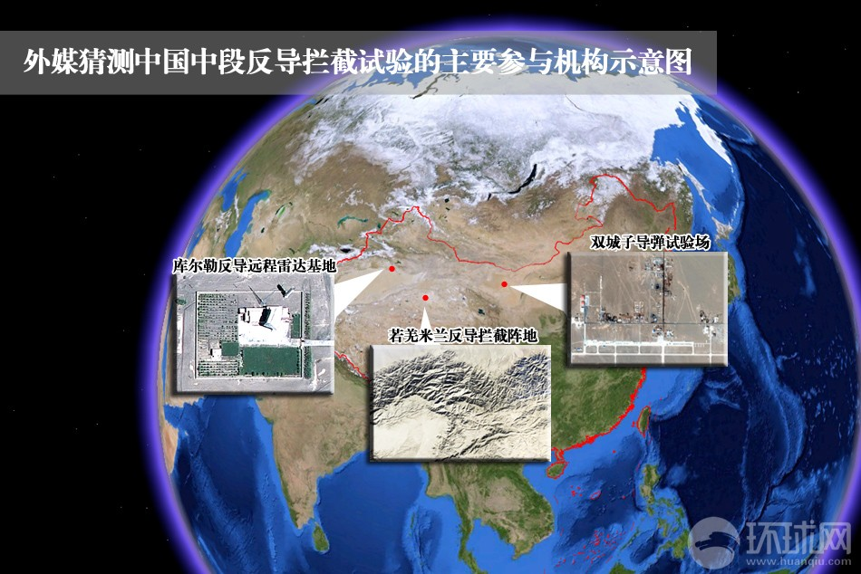 graphic-showing-china-major-institutes-for-tests-of-central-stage-anti-missile-technology.jpg