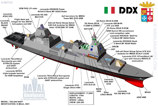 Italian DDX 3.jpg