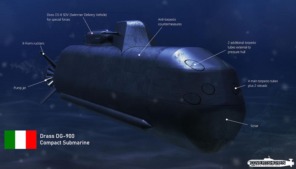 Italy-Drass-DG-900-Compact-Submarine-940.jpg