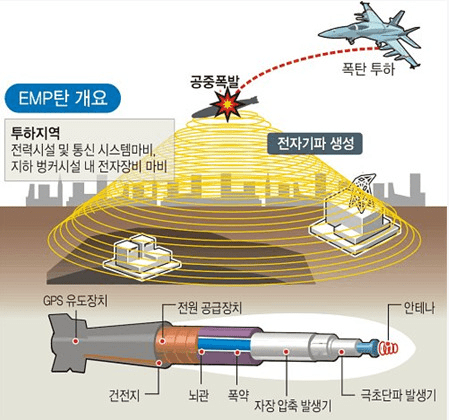 japanese-inforgraphic-emp-bomb.png