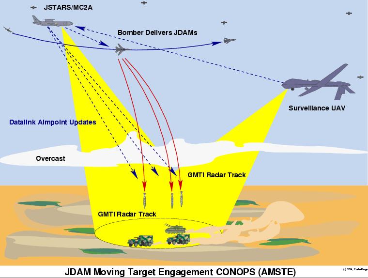 JDAM-AMSTE-CONOPS-1S.png