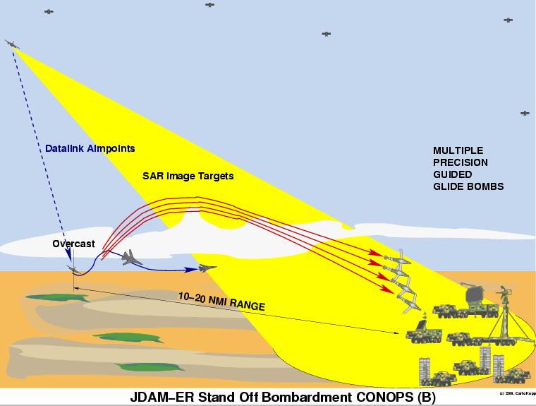 JDAM-ER-CONOPS-1BS.png