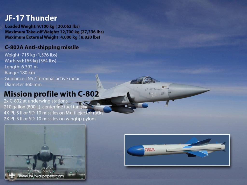 jf-17_thunder_c-802_load.jpg