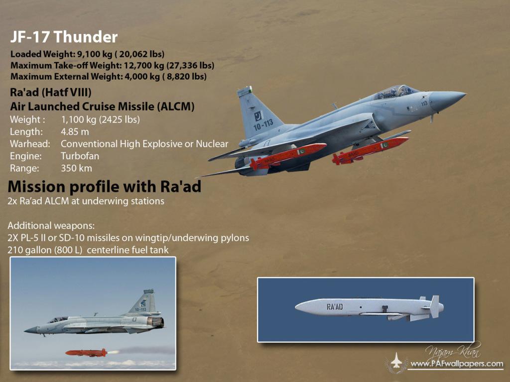 jf-17_thunder_raad_load.jpg