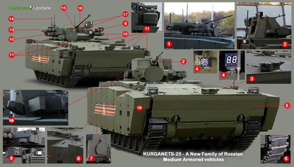 kurganets-25_aifv_apc1021_analysis1.jpg