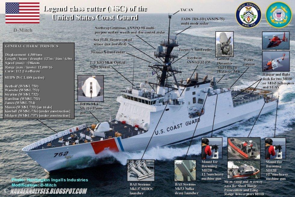 Legend-class cutter-weapons.jpg