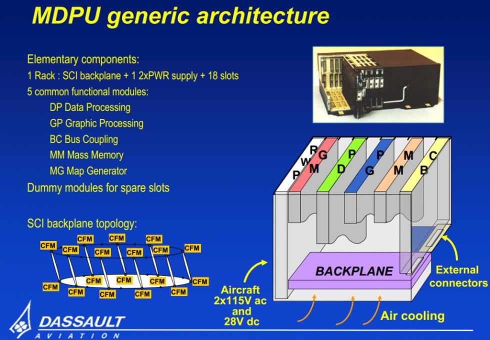 mdpu-architecture.png