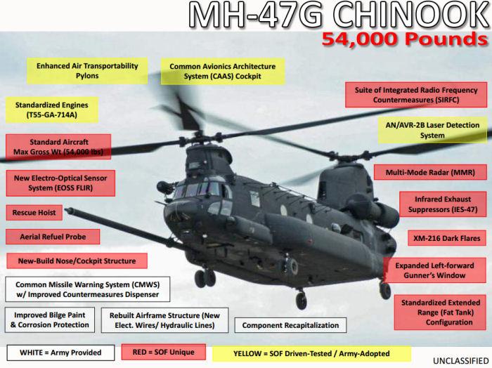 mh-47g_chinook.jpg