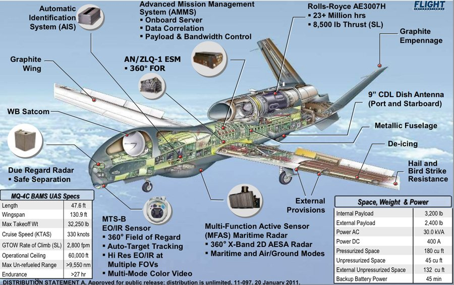 MQ-4C Triton.jpg