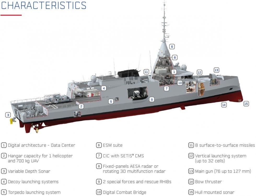 Naval-Group-Starts-Construction-of-Amiral-Ronarc'h-French-Navys-1st-FDI-Frigate-8.jpg