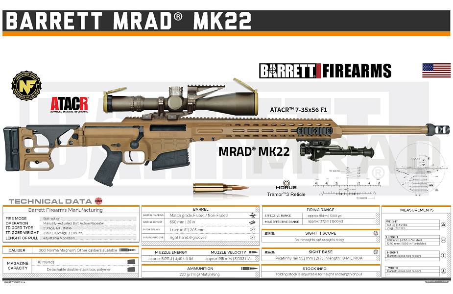 New_sniper_rifle_MK22_.338_contract_for_US_Army_awarded_to_Barrett_925_001.jpg