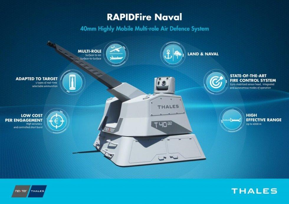 RAPIDFire-40mm-naval-gun-system-1024x724.jpg