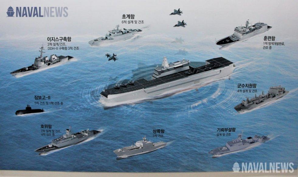ROK-Navy-HHI-LPX-II-and-F-35B-2-1024x609.jpg