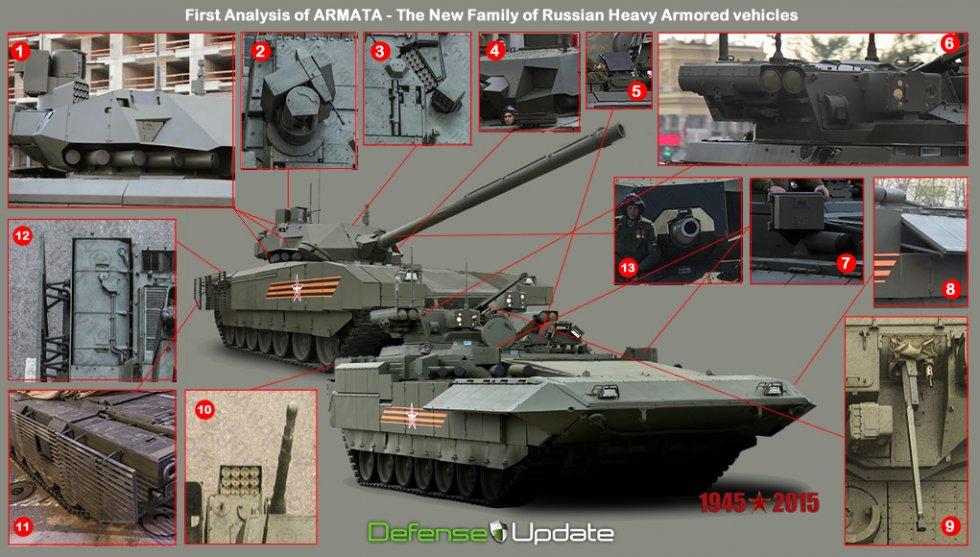 RUSSIAN_NEW_ARMOR2.jpg
