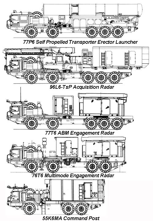 S-500_air_defense_missile_system_Russia_Russian_defence_industry_details_001.jpg