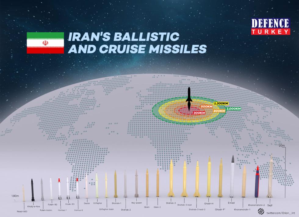 Sablon_Missile.png